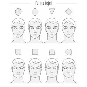 Forma feței