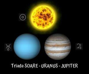 Soare Uranus Jupiter